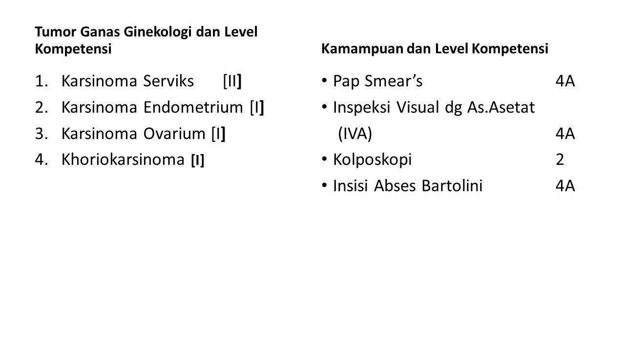 Karsinoma Serviks [II] Karsinoma Endometrium [I] Karsinoma Ovarium [I]